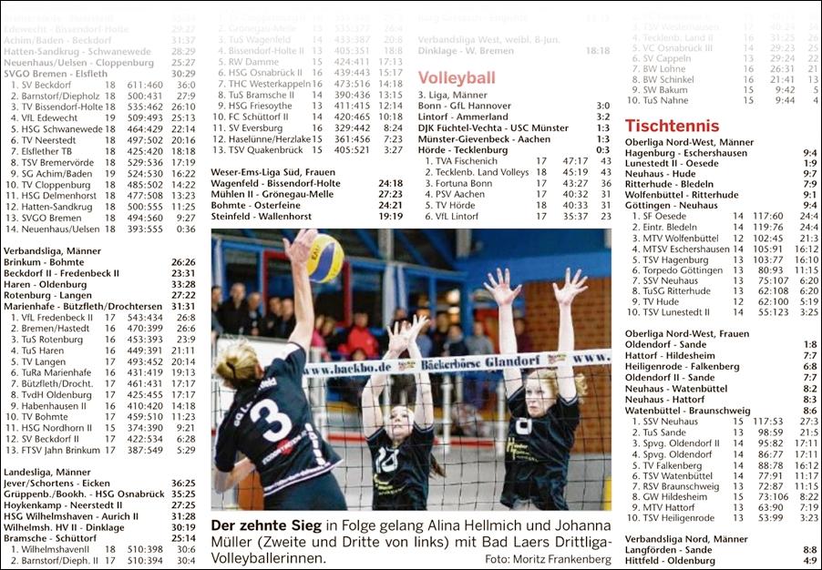 turnen-fussball-schwimmen-volleyball-peoplefotografie-sportfotografie-reportagefotografie-osnabrueck-people-sport-reportage-30